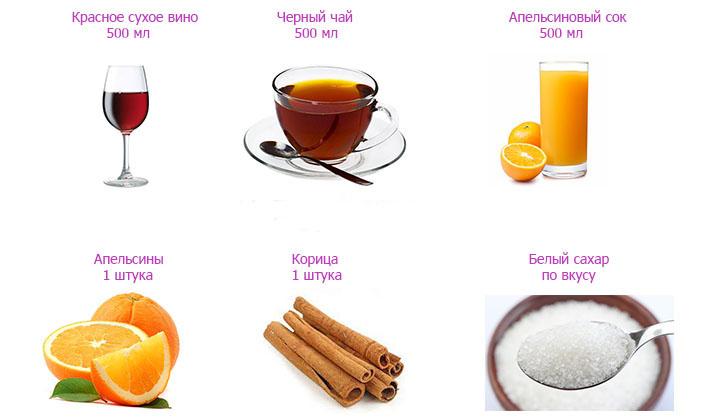 Рецепты глинтвейна в домашних условиях
